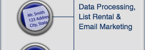 Data Processing, List Rental and Email Marketing